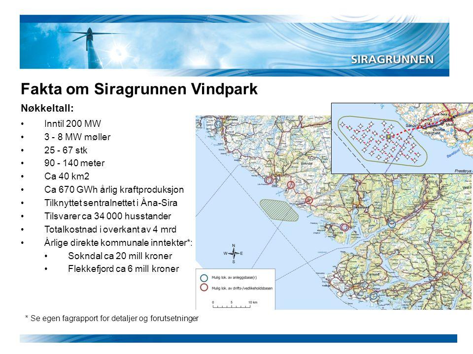 Fakta om Siragrunnen Vindpark