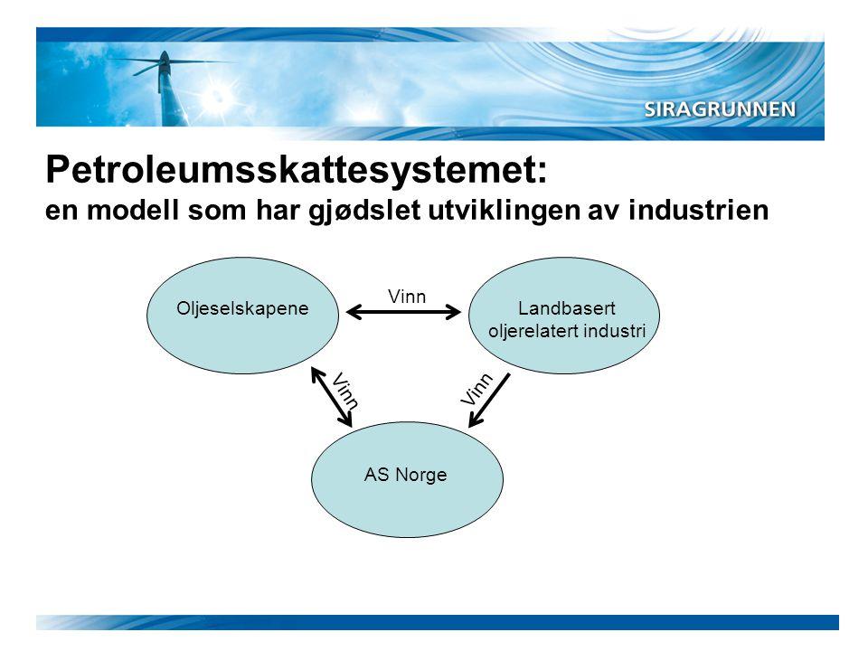 Landbasert oljerelatert industri
