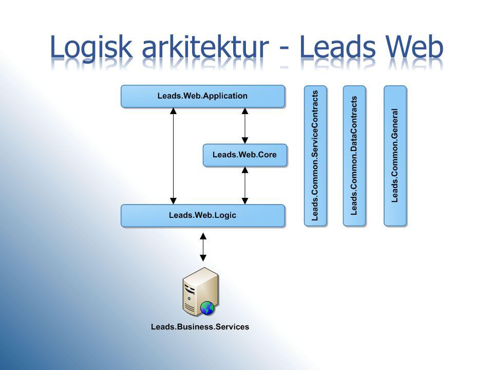 Logisk arkitektur - Leads Web