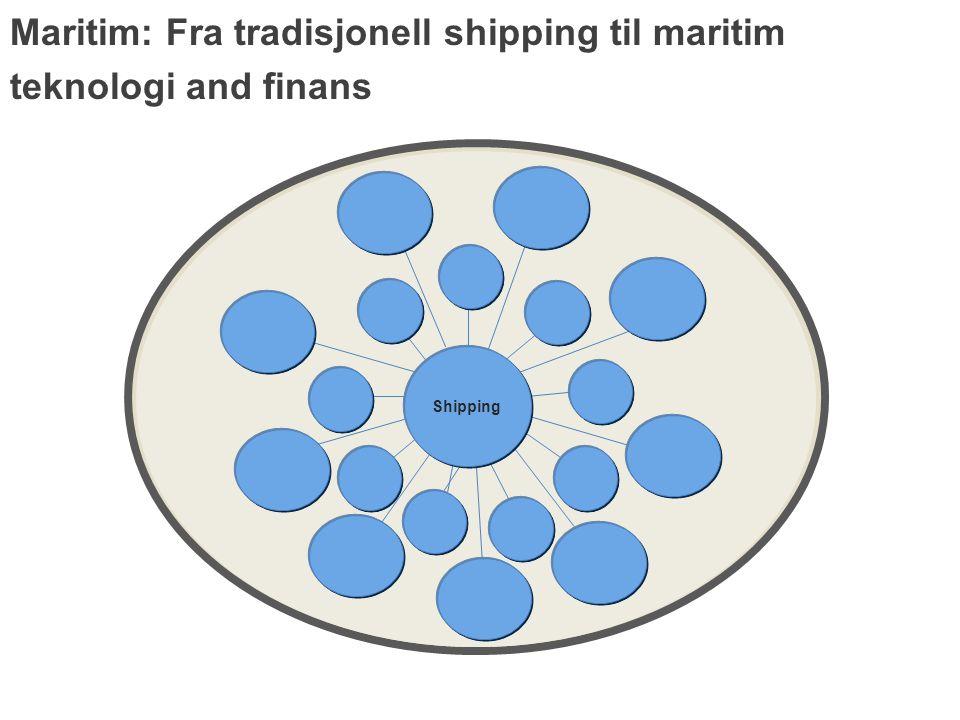 Maritim: Fra tradisjonell shipping til maritim teknologi and finans