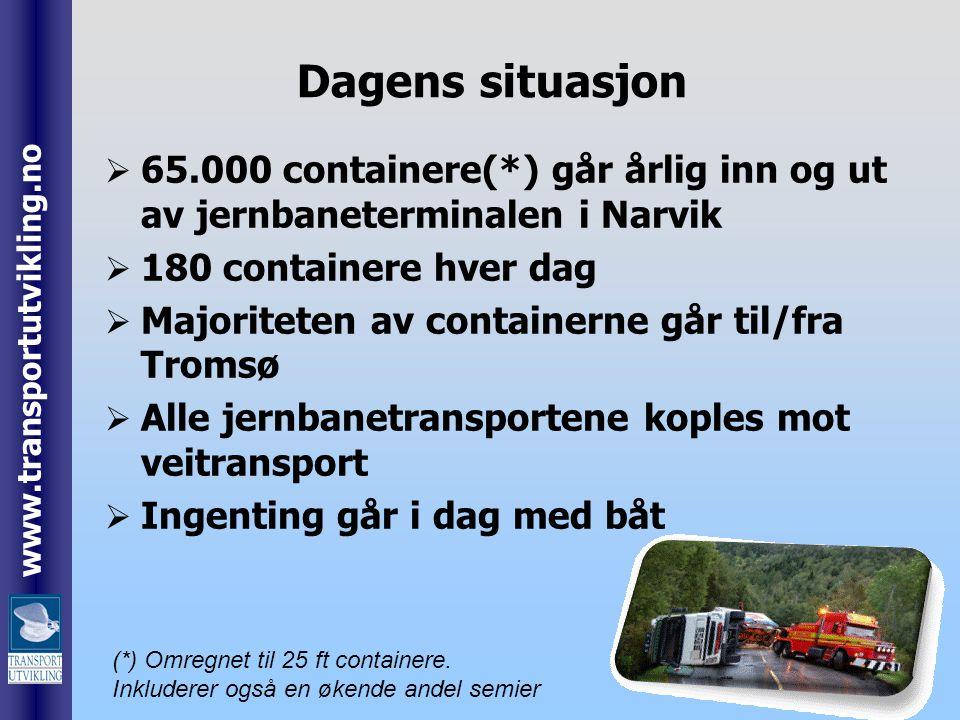 Dagens situasjon 65.000 containere(*) går årlig inn og ut av jernbaneterminalen i Narvik. 180 containere hver dag.