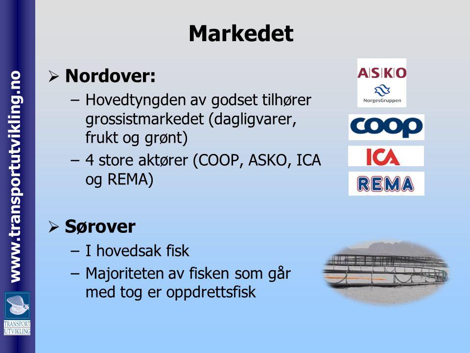 Markedet Nordover: Sørover