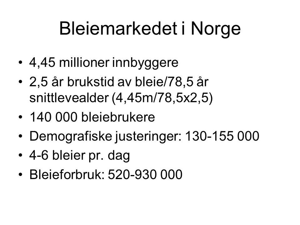 Bleiemarkedet i Norge 4,45 millioner innbyggere