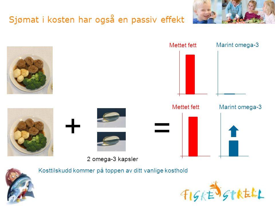 + = Sjømat i kosten har også en passiv effekt Mettet fett