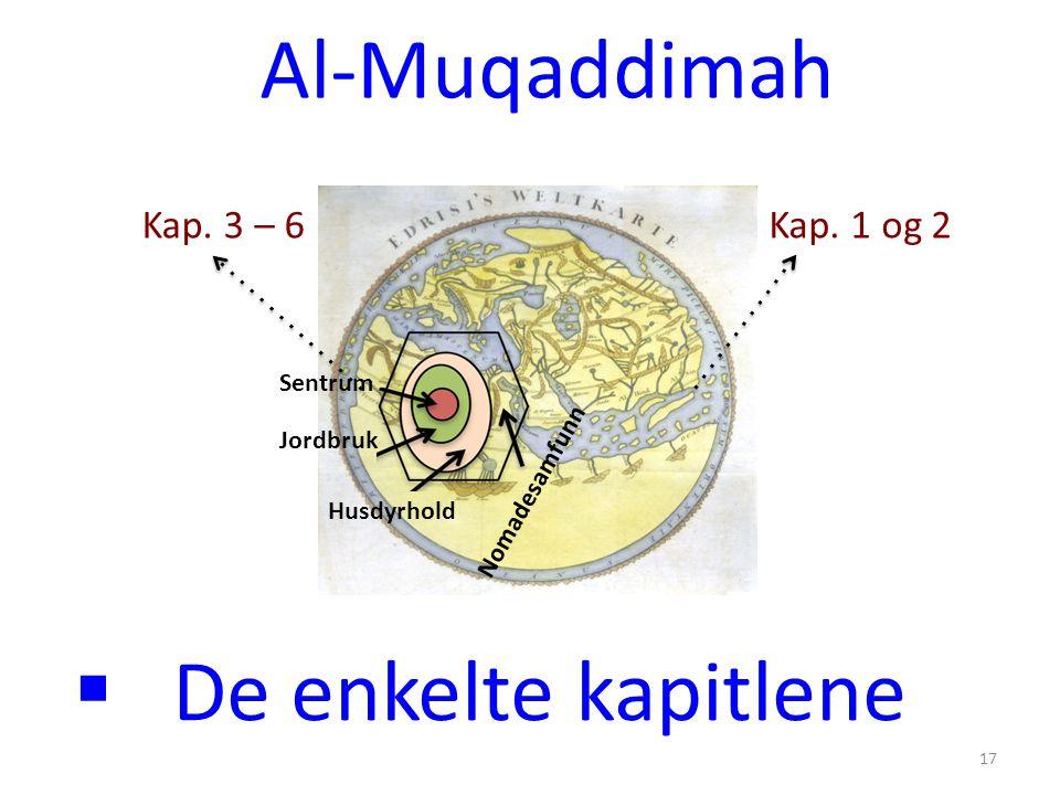 De enkelte kapitlene Al-Muqaddimah Kap. 1 og 2 Kap. 3 – 6 Sentrum