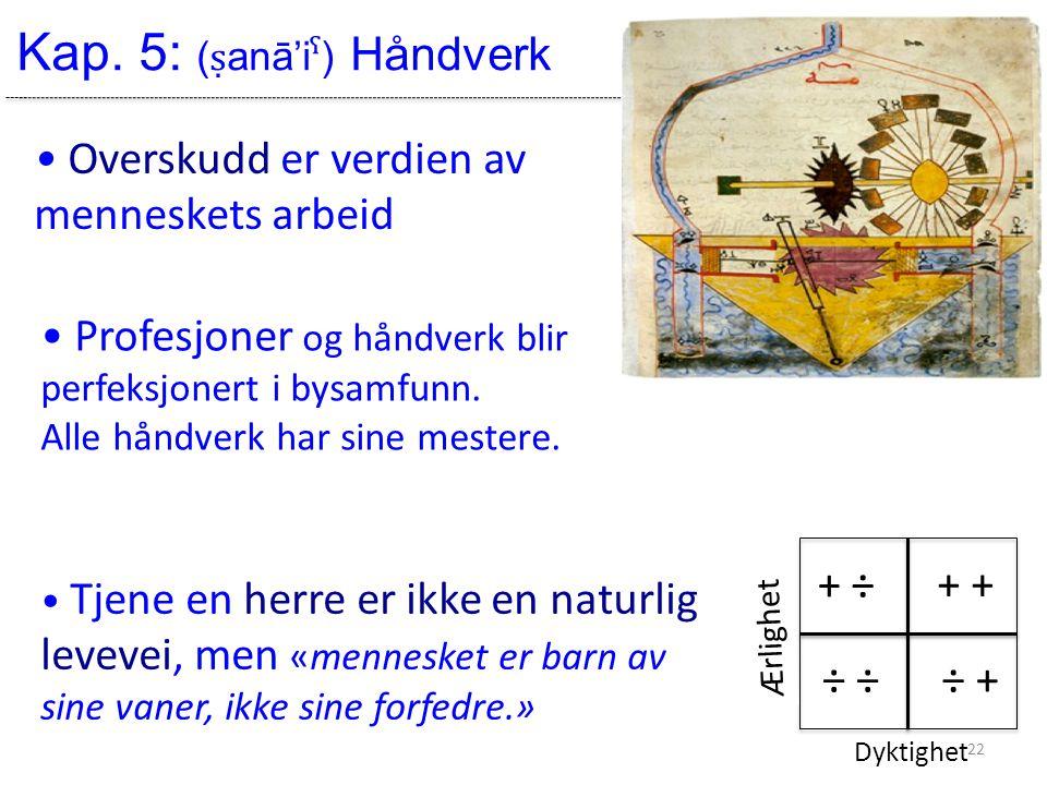 Kap. 5: (ṣanā'iˤ) Håndverk