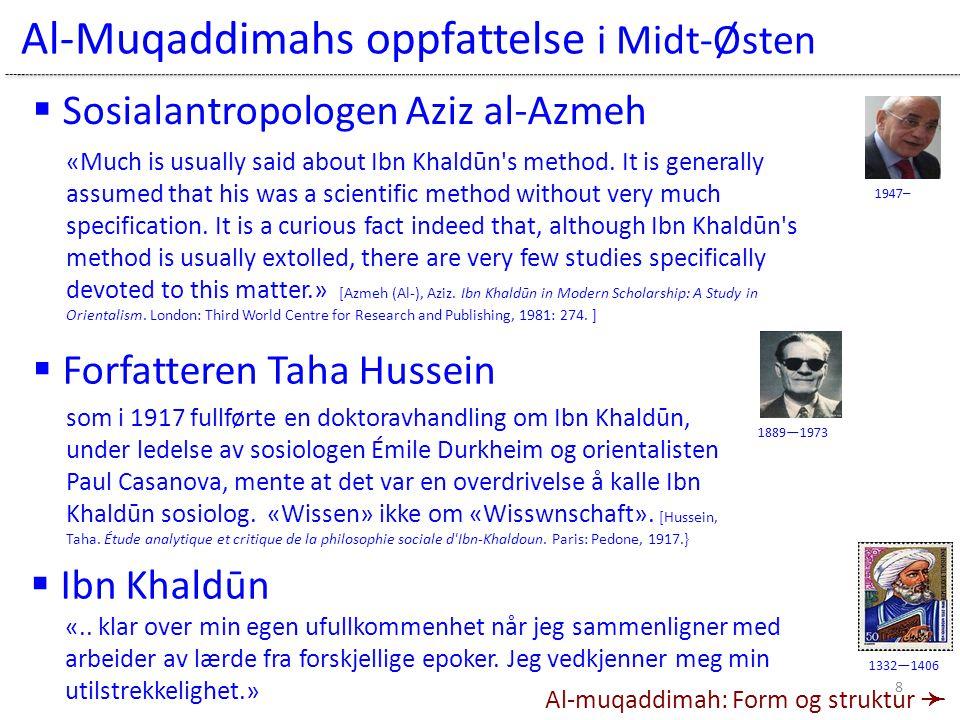 Al-Muqaddimahs oppfattelse i Midt-Østen