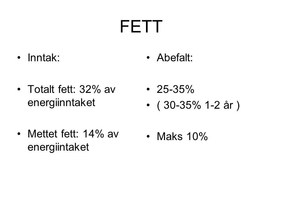 FETT Inntak: Totalt fett: 32% av energiinntaket