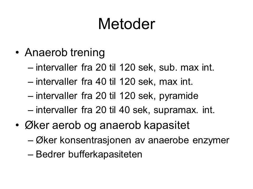 Metoder Anaerob trening Øker aerob og anaerob kapasitet