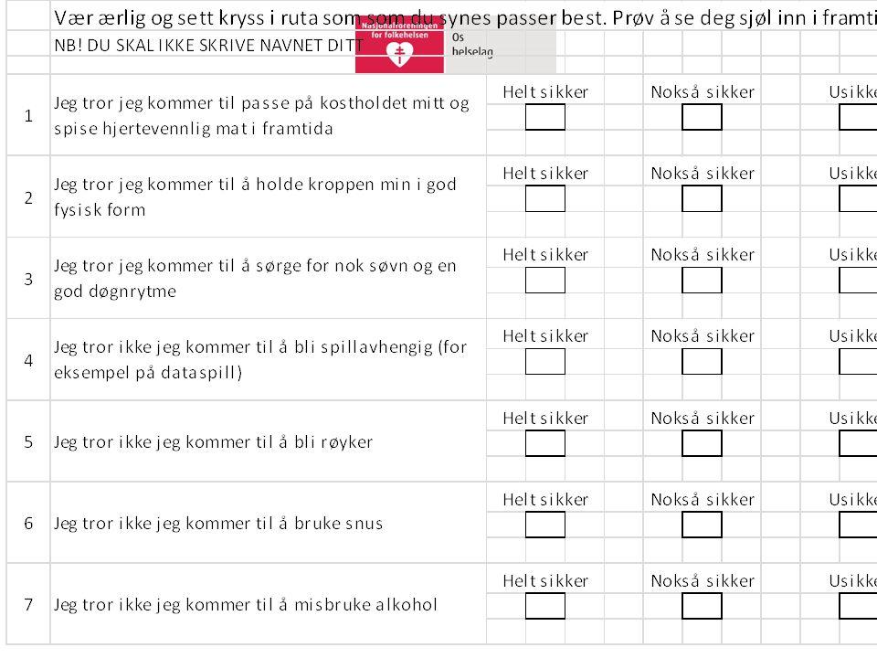 Liten undersøkelse etter helseuka 2012 på 8. trinn