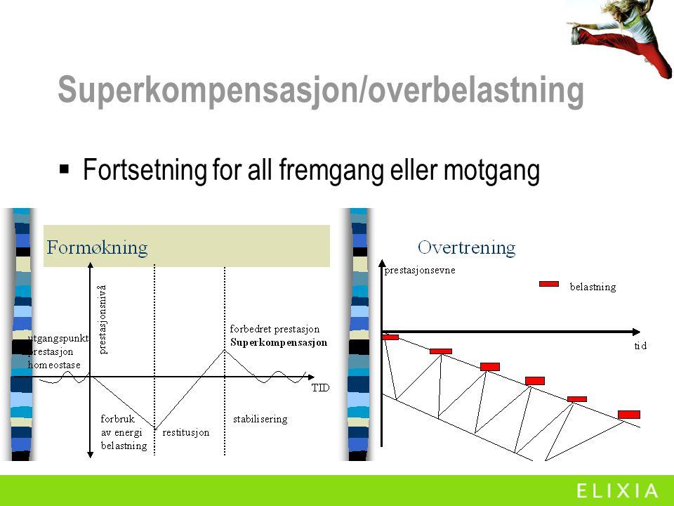 Superkompensasjon/overbelastning
