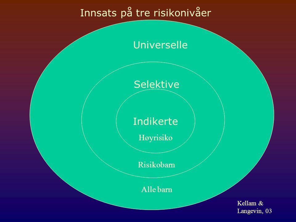 Innsats på tre risikonivåer