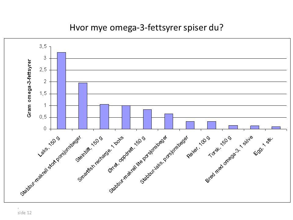Hvor mye omega-3-fettsyrer spiser du