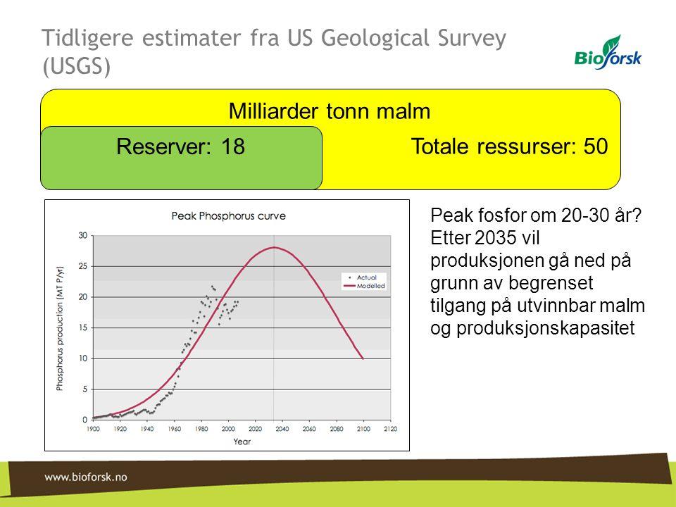 Tidligere estimater fra US Geological Survey (USGS)