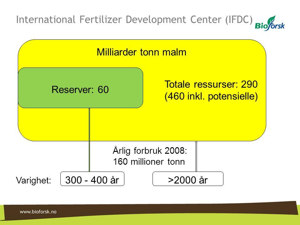 International Fertilizer Development Center (IFDC)