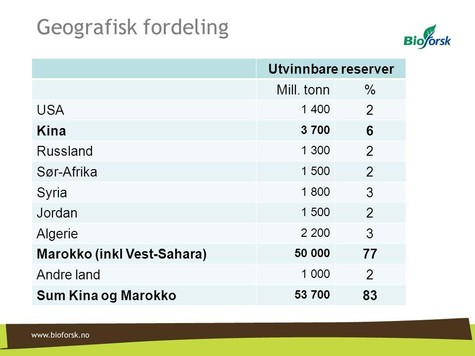 Geografisk fordeling Utvinnbare reserver Mill. tonn % USA 2 Kina 6