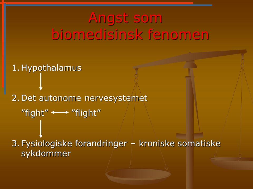 Angst som biomedisinsk fenomen