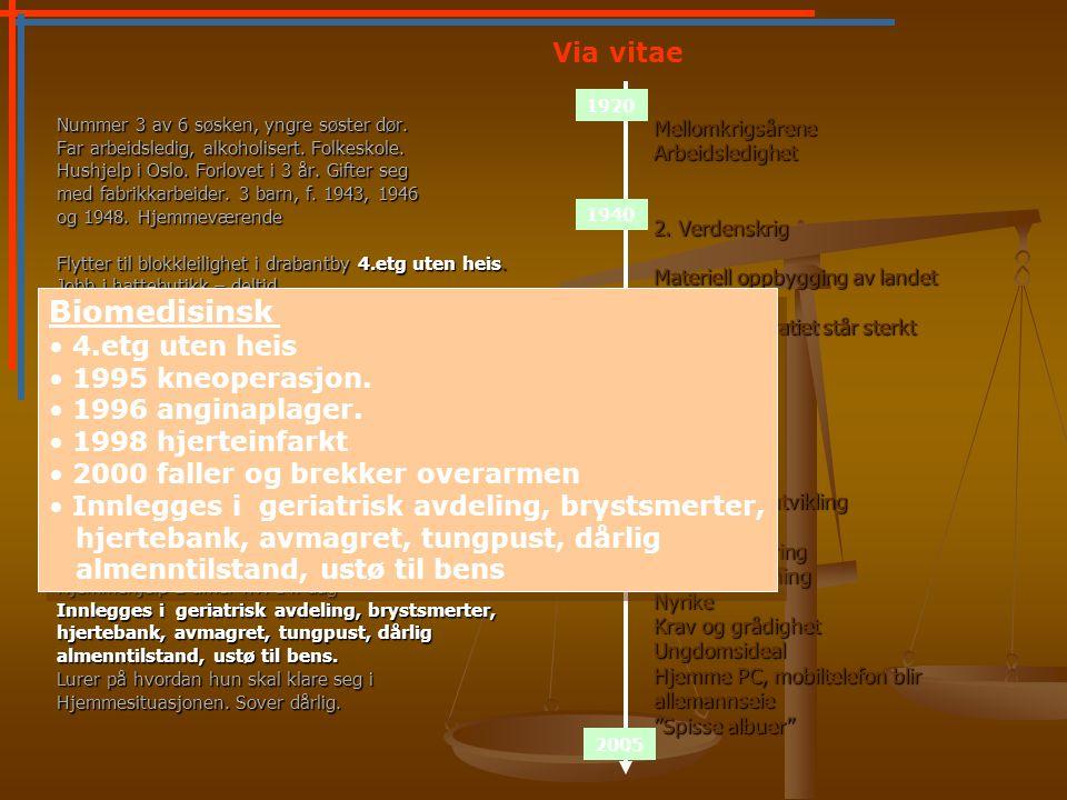 Biomedisinsk Via vitae 4.etg uten heis 1995 kneoperasjon.