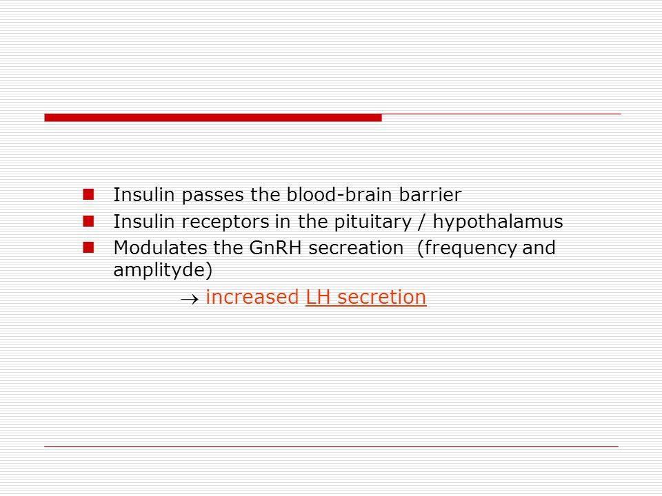  increased LH secretion