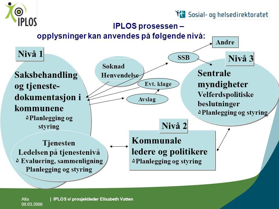 IPLOS prosessen – opplysninger kan anvendes på følgende nivå: