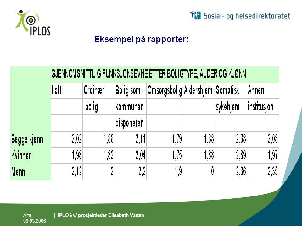 Eksempel på rapporter: