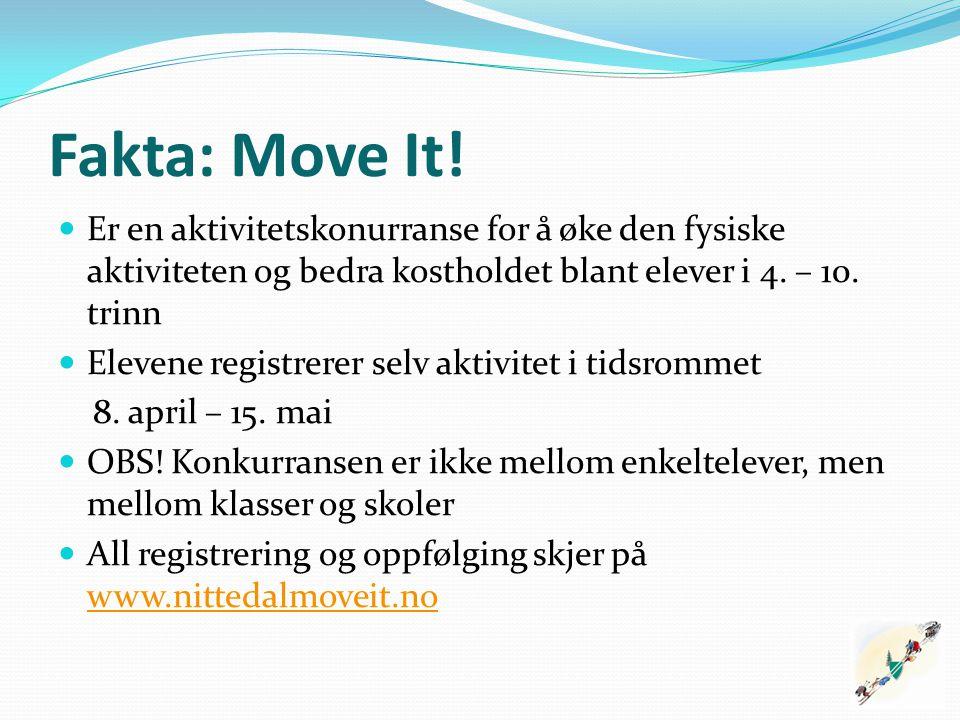Fakta: Move It! Er en aktivitetskonurranse for å øke den fysiske aktiviteten og bedra kostholdet blant elever i 4. – 10. trinn.