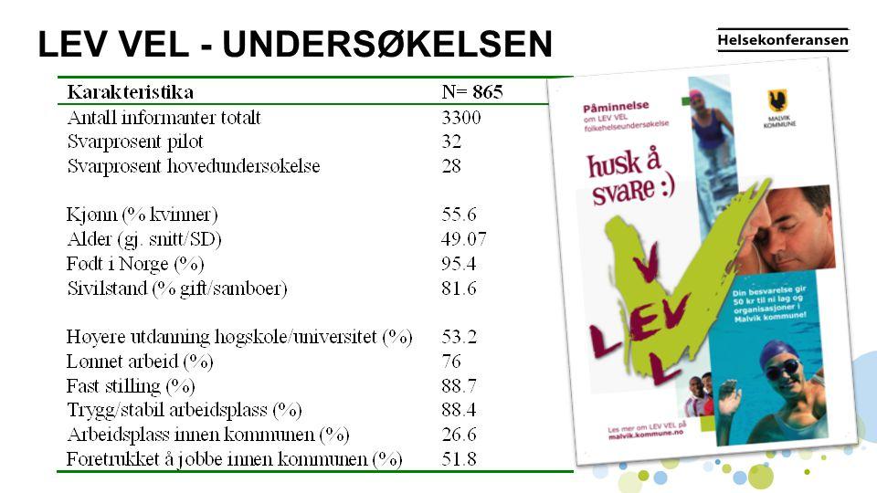 LEV VEL - UNDERSØKELSEN