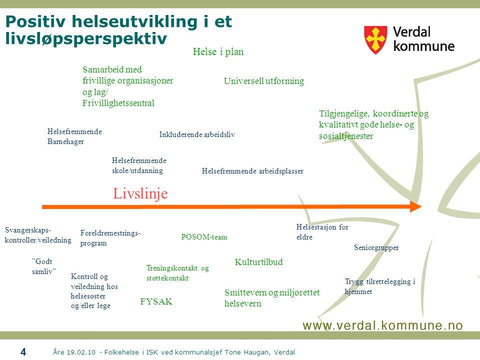 Positiv helseutvikling i et livsløpsperspektiv