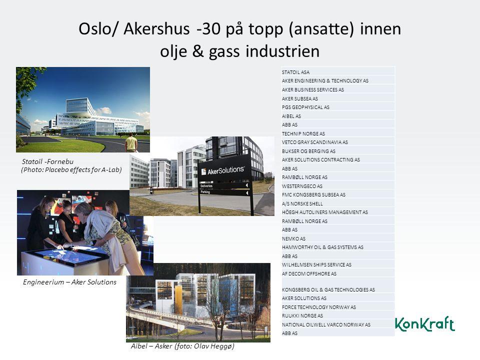 Oslo/ Akershus -30 på topp (ansatte) innen