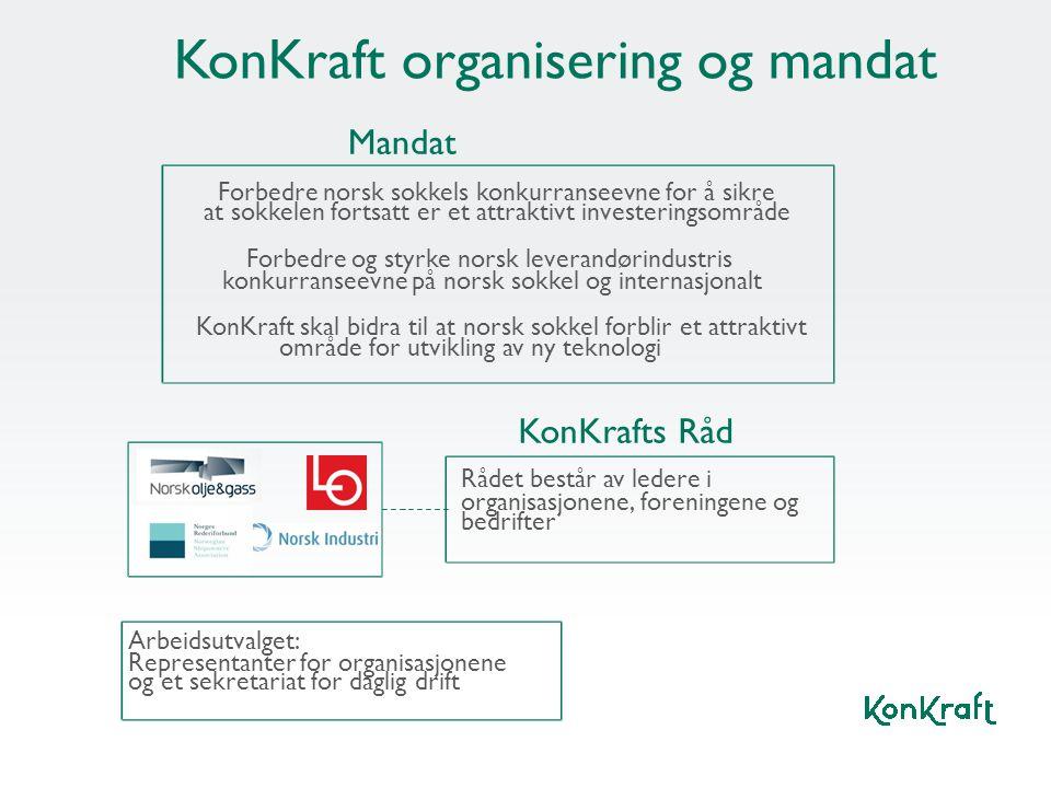 KonKraft organisering og mandat