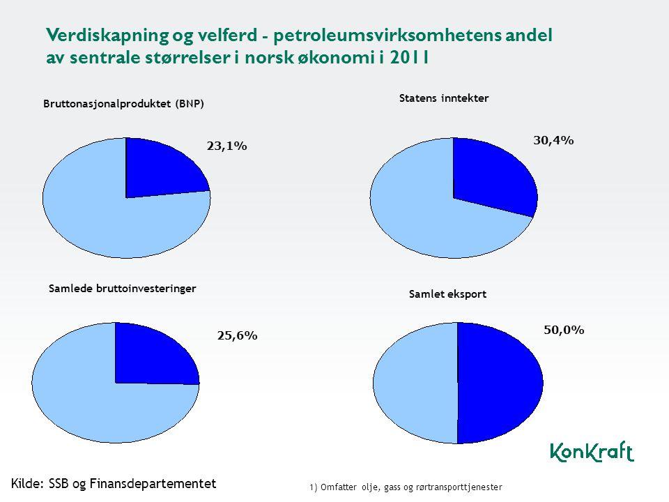 Verdiskapning og velferd - petroleumsvirksomhetens andel av sentrale størrelser i norsk økonomi i 2011