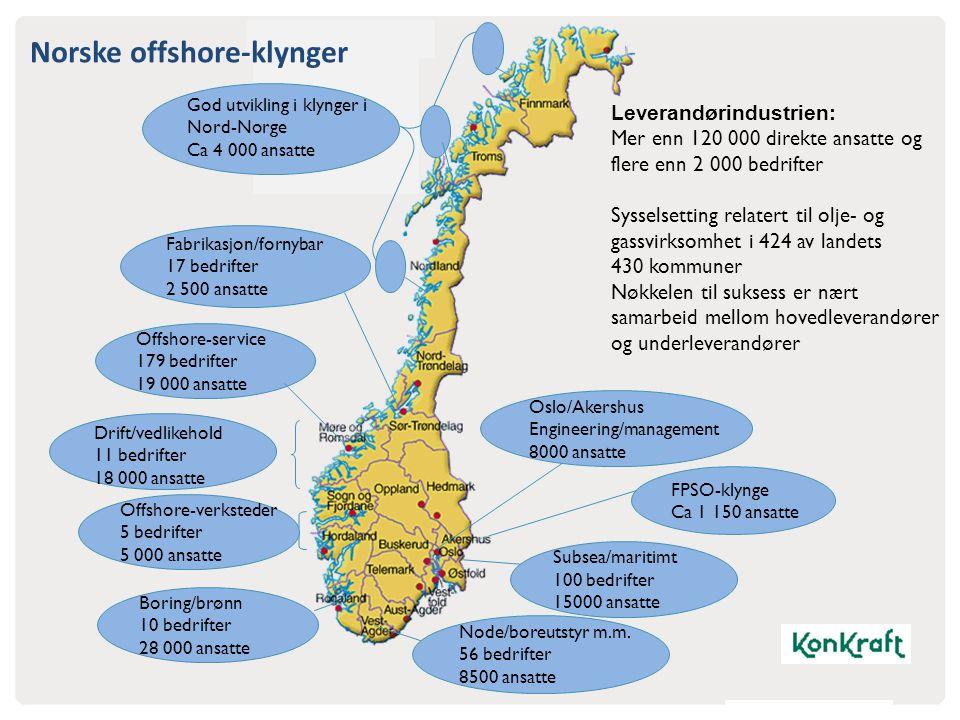 Norske offshore-klynger
