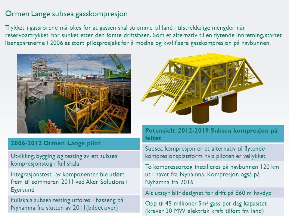 Ormen Lange subsea gasskompresjon