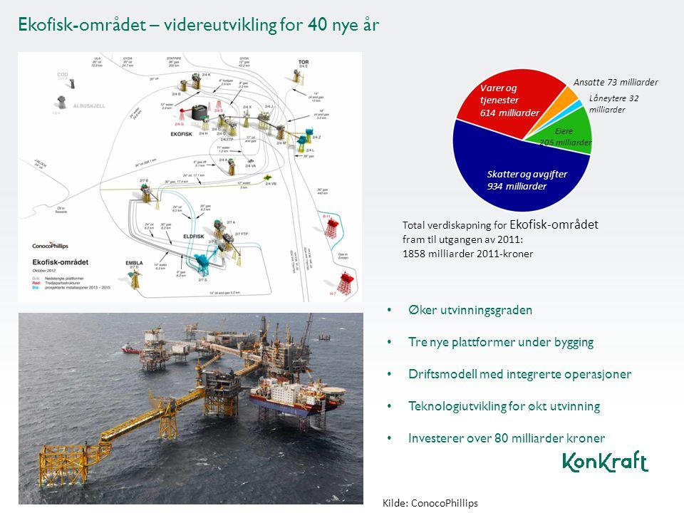 Ekofisk-området – videreutvikling for 40 nye år