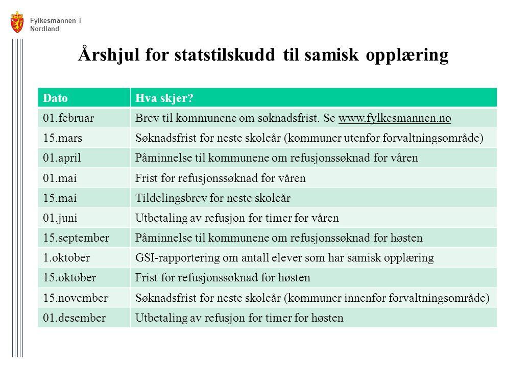 Årshjul for statstilskudd til samisk opplæring