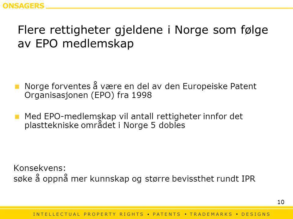 Flere rettigheter gjeldene i Norge som følge av EPO medlemskap