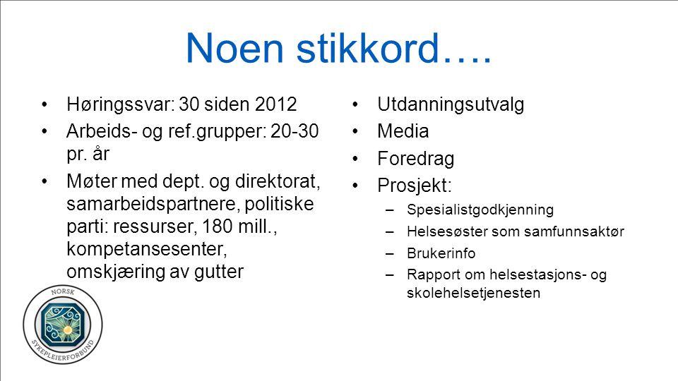 Noen stikkord…. Høringssvar: 30 siden 2012