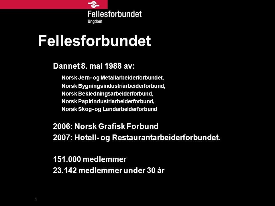 Fellesforbundet Dannet 8. mai 1988 av: