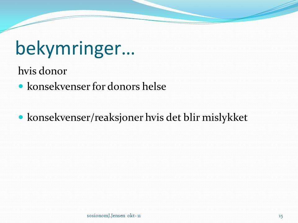 bekymringer… hvis donor konsekvenser for donors helse