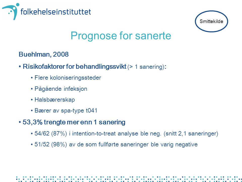 Prognose for sanerte Buehlman, 2008