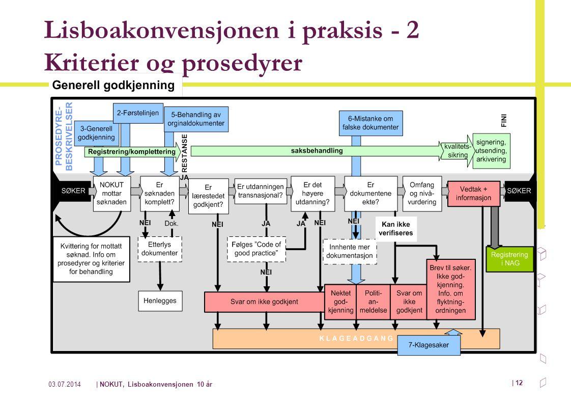 Lisboakonvensjonen i praksis - 2 Kriterier og prosedyrer