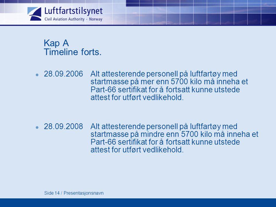 Kap A Timeline forts.