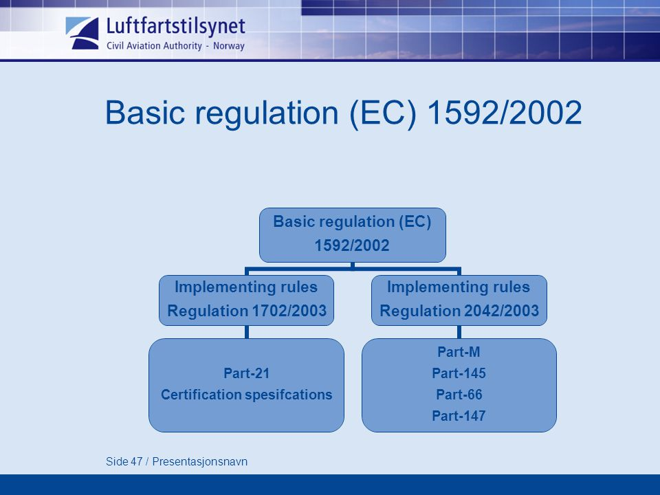 Basic regulation (EC) 1592/2002