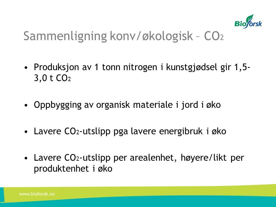 Sammenligning konv/økologisk – CO2