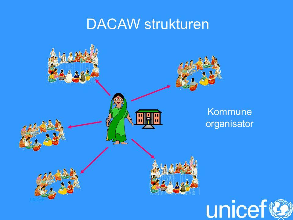 DACAW strukturen Kommune organisator UNICEF