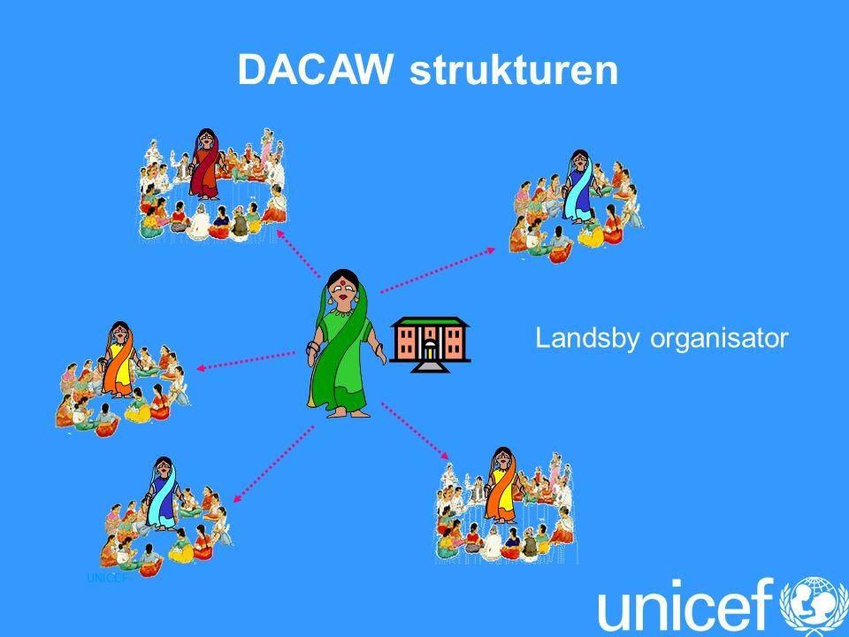 DACAW strukturen Landsby organisator UNICEF