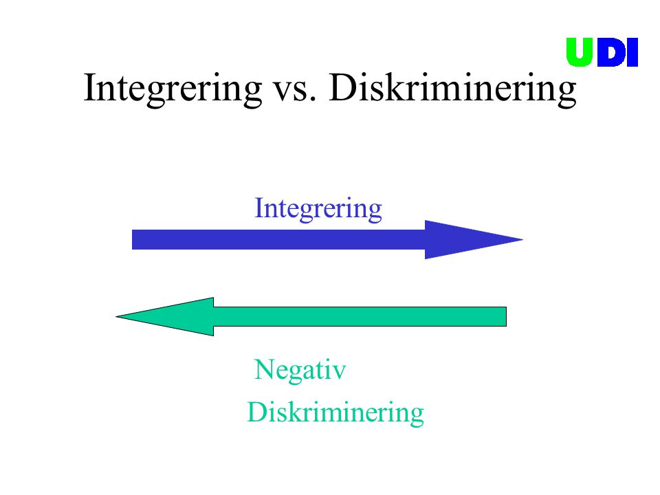 Integrering vs. Diskriminering