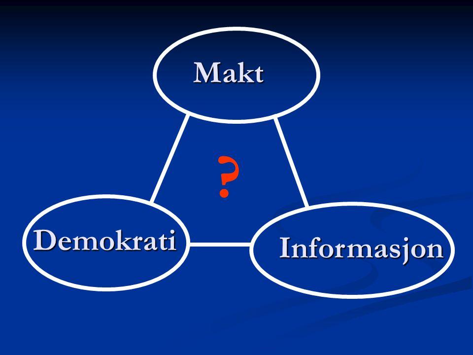 Makt Demokrati Informasjon