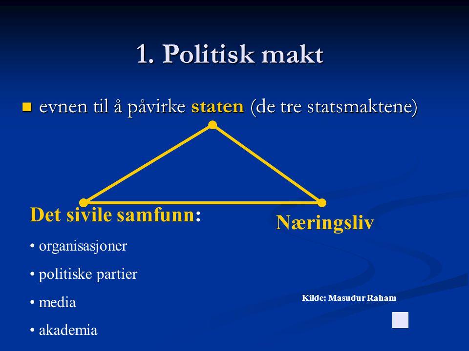 1. Politisk makt evnen til å påvirke staten (de tre statsmaktene)