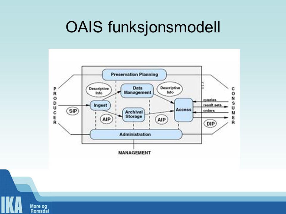 OAIS funksjonsmodell